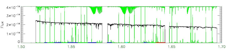 APOGEE infrared spectrum of 2M15284051+4214398